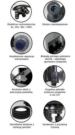 Delta Optical Genetic Pro Bino + akumulator